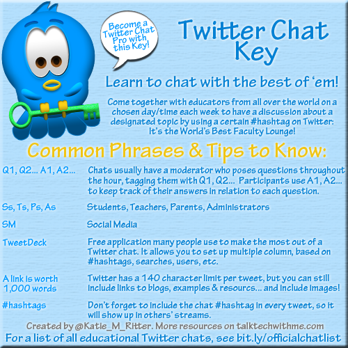 """RT @GingerLewman: """"@Katie_M_Ritter: New to Twitter chats? Use this key to help you participate! http://t.co/uy6HJgduVN"""" #essdack #usd443 #nagc"""