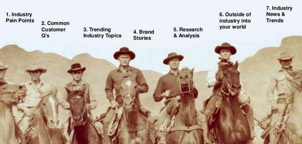 LOVE this from @googledave > The Magnificent 7 of Content Creation Ideas (esp for Recruiters) #RecruitIn http://t.co/FRG4HQxKX7