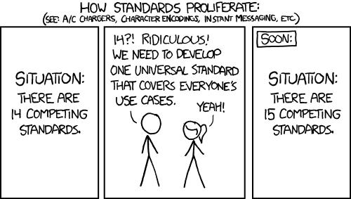 Standard Markdown: http://t.co/7pFYGtQ7nW http://t.co/sh8N8hkRIQ