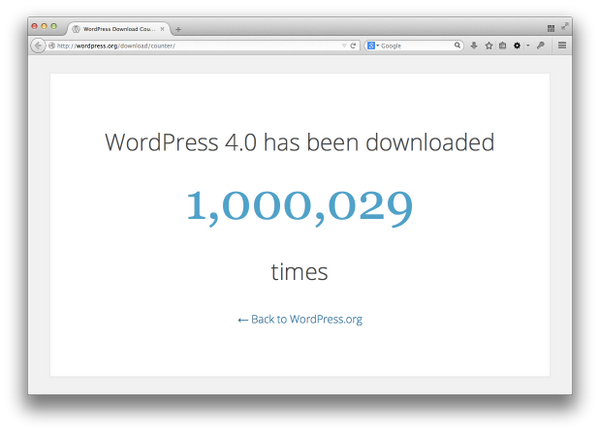 A million downloads of WordPress 4.0 in a little under 25 hours. Whew. http://t.co/lGKmYFLlgz