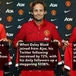 RT @MUFCBulletin: United influence... #MUFC http://t.co/OVReQDkO1F