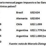 """""""@Horacio246: para la próxima vez que Moyano, Barrionuevo, Micheli y Altamira llamen a un paro """"por Ganancias"""" http://t.co/irpCQ95Wel"""""""