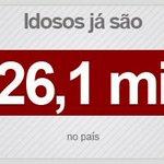 RT @g1: Idosos já são 13% da população e país tem menos crianças, diz Pnad http://t.co/FFsXEUdMvH #G1 http://t.co/3VKm3vrY47
