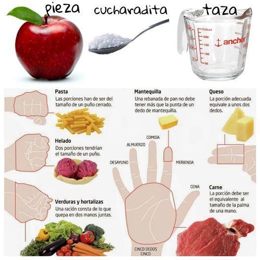 Conocer la cantidad de alimentos que debemos comer, es
