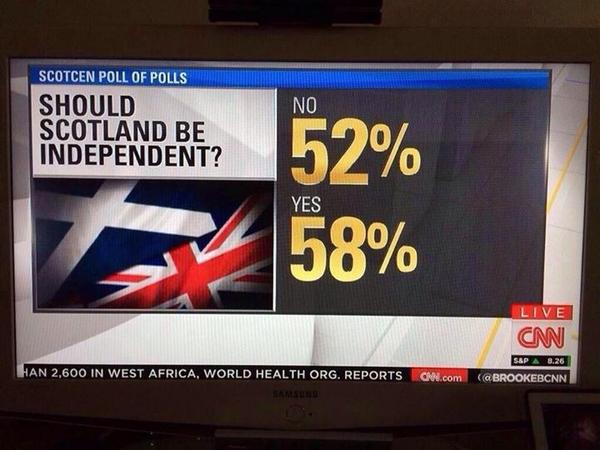 Mmmmm not too sure about this!! #indyref http://t.co/9va7IFlKIz