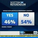 RT @nyakove: Шотландия посмотрела на ЛуганДон и решила не отделяться http://t.co/OGcDKlVVir