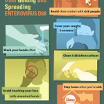 Some basic sanitation practices to keep your kids from getting #Enterovirus68 via @CDCgov #EVD68 http://t.co/7alVdTxCxK