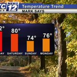 RT @mark_tarello: WARMER WEATHER: The warmest weather in 2 weeks arrives tomorrow in Southern Minnesota! #MNwx #Mankato #Minneapolis http://t.co/VBTv7hdO6L