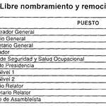 RT @FamiliasTelecom: .@CNNEE @gfrias Hablemos entonces de las remuneraciones de Ministros y Asambleístas. @AsambleaEcuador @GabrielaEsPais http://t.co/rzB3Zkgks0