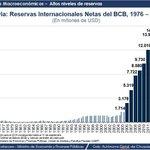 RT @EconomiaBo: Min.#LuisArce resalta los resultados macroeconómicos de la gestión del Presidente #EvoMorales. http://t.co/HHagUAchKl