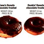 .@KanesDonuts in Saugus is opening up a shop in downtown Boston http://t.co/I0QDQE6iDH http://t.co/W6SozSmD7k