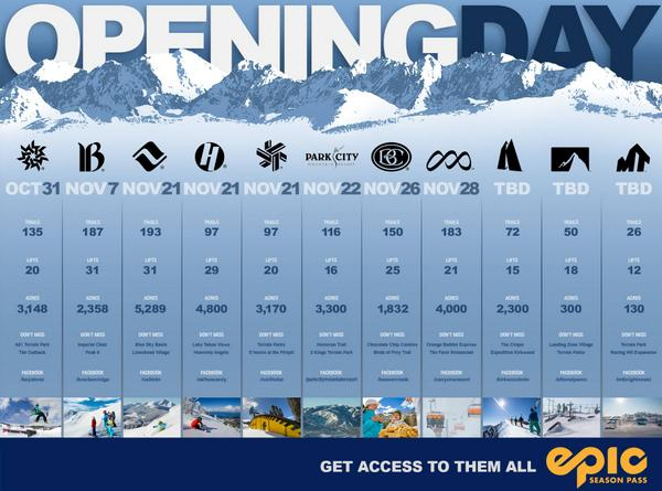An Opening Day Guide to our resorts! http://t.co/1vo39VlC7E