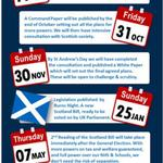 Has anyone seen the UK Parliamentary Motion that #bettertogether promised would be published today? http://t.co/JxCZ0PXEvz