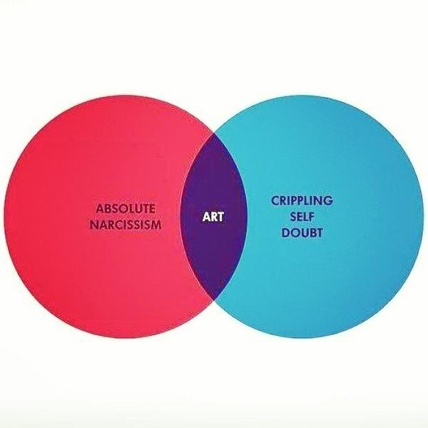 Sounds about right! #art http://t.co/LM6FmF4Lss http://t.co/0KqvAewYJN