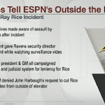 RT @SportsCenter: THIS JUST IN: Ravens executives received details on Ray Rice hours after incident occurred. » http://t.co/O2MGC46EWO http://t.co/B74yiDO8Sp