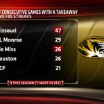 #TheStreak // MT @ESPNCFB: Mizzou has forced a turnover in 47 straight games, longest active streak in FBS #IUvsMIZZ http://t.co/mW34818SbM