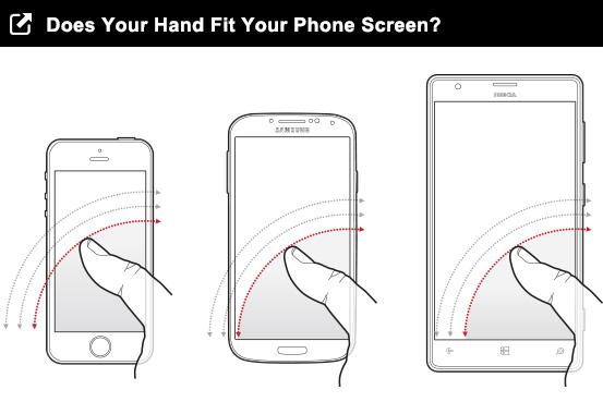 Right fit? The length of your thumb and index finger help determine the phone best for you. http://t.co/4ZsQWaLnHm http://t.co/iGxFUR9Sgc