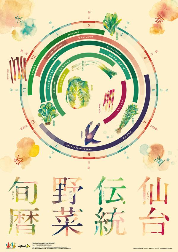 東北フードミーツアーツ〜仙台伝統野菜編〜 DRINK4TOHOKU賞【完成ポスター|その3】 ポスターデザイン:徳間貴志 イラストレーション:米本ひろこ #drink4tohoku http://t.co/lVeaTpKFAN