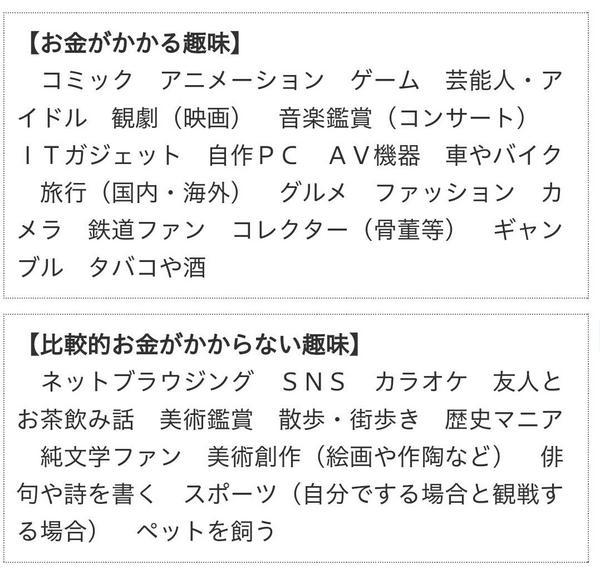 【速報】 日経新聞が発表した 「お金がかかる趣味」 「お金がかからない趣味」