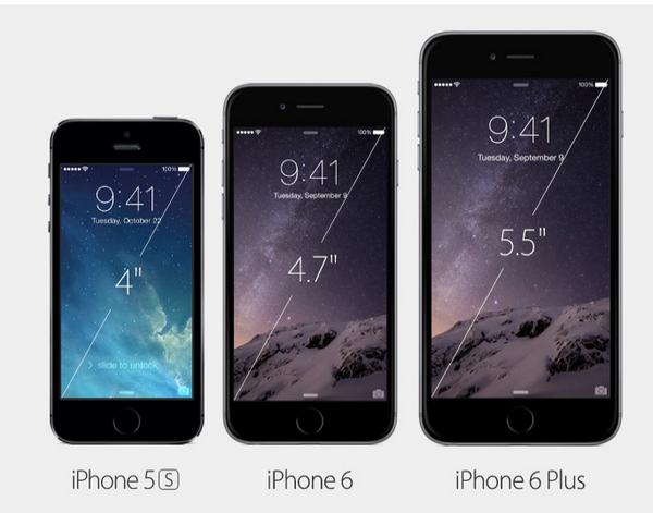 Acá la diferencia de pantallas del nuevo iPhone 6 y iPhone 6 Plus comparado con el iPhone 5S http://t.co/rtC0l3iw9c