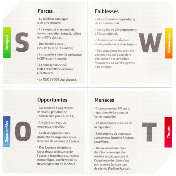 swot analysis of netflix docx Apart from the external environmental factors a swot analysis is  table 2 netflix competitors analysis netflix has  2013  .