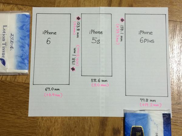 ちなみにポケットティッシュと比べてみると、ポケットティッシュの横幅がほぼ iPhone 6 Plus くらい、縦幅がほぼ iPhone 5s くらいな感じでした。 http://t.co/JCxfJQ0YTa