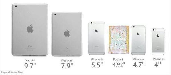 A most helpful guide to new iPhone sizes. Tx @JRMcGrail. http://t.co/2bOTlFJAHS