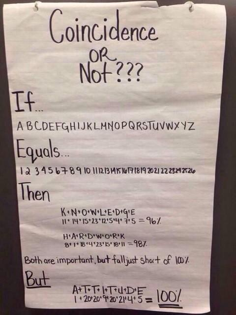 Attitude is more important: http://t.co/pDQD009xnj