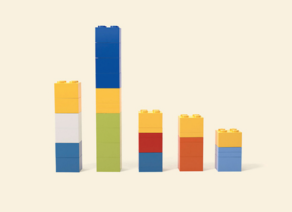 "Lovely visual from @jmgagnon on why context matters. Legos look random until you hear ""Simpsons"" #SearchLove http://t.co/rvLvxLB6Zi"