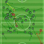.@MesutOzil1088 has been central to @Arsenals best work - heres his Opta chalkboard (assist in blue) #AVFCvAFC http://t.co/wBiEDt42Kh
