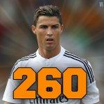 RT @MijlpaalMin: Cristiano Ronaldo bij Real Madrid: - 253 officiële duels - 260 doelpunten - 75 assists http://t.co/x5LagjuAGs