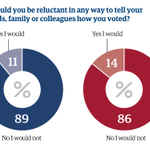 Scottish independence: poll reveals who voted, how and why http://t.co/U25hpYtH4P http://t.co/l3OItUvCyP