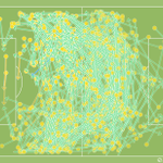 RT @Squawka: Arsenal completed 741 passes against Aston Villa today, the most by any Premier League side over the last 2 seasons. http://t.co/EKkwLBxJJs