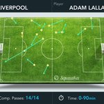 Adam Lallana was superb completing all 14 passes and winning both of his tackles. #LFC http://t.co/0OA8pb8u0c