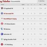 2:0 für die Lilien gegen Aue. Sieht gut aus, oder? #SVDAUE #bundesliga http://t.co/yj7uizdZ23