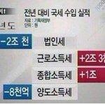 RT @Jaemyung_Lee: <계속되는 부자감세 서민증세..> 이제는 서민증세 폭탄까지.. 과연 이 나라가 누구를 위한 나라인지 생각해 봅시다 http://t.co/DoFnZXGpcH