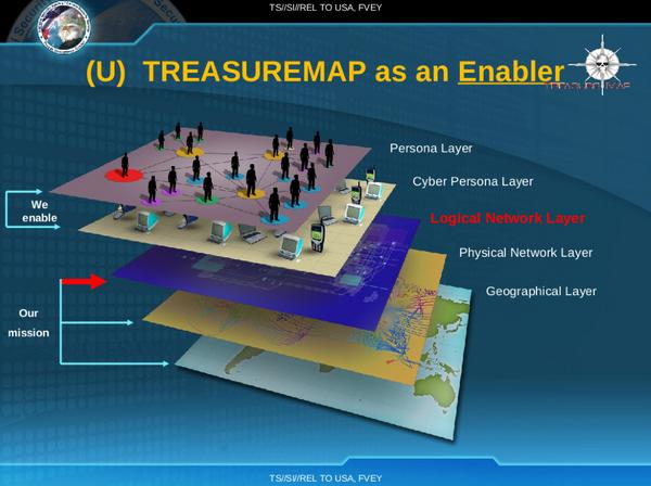 """The Stack,"" according to the NSA: welcome to your ""cyber persona layer."" http://t.co/FjDR9Y9Ien via @moltke http://t.co/zuFspghQ6j"