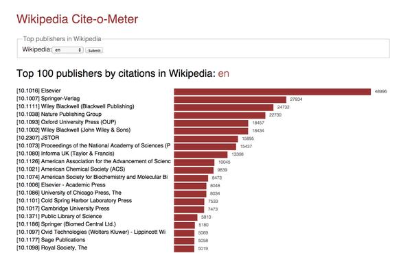 Little weekend hack: Wikimedia Cite-o-Meter, d3-ified  #altmetrics #d3js #longoverdue http://t.co/MSGXSCsLaa http://t.co/v6eg5Jm8tY