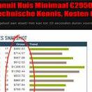 #Geld #Gorilla #Geheimen Verdien vanuit huis �2950,- #Zonder technische kennis of website! http://t.co/wtnJJrVxsn http://t.co/NjFq5Z8xJz