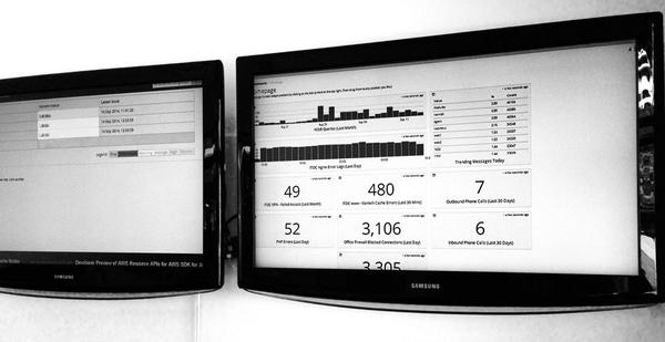 Finally got our @graylog2 dashboards up on the wall ~ #cloud #monitoring #oss #raspberrypi http://t.co/E13lgFiJOl