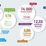 La barre des 1 200 Epl est franchie… et leur croissance se poursuit | #ColTerr #lesepl http://t.co/M4C1lefoeR http://t.co/jZnWGA4N6n