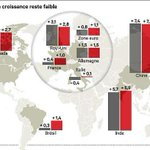 RT @LesEchos: Zone #Euro : l #OCDE sinquiète >> http://t.co/8ZZl7a4hF4 http://t.co/Ytn6hu4PjH