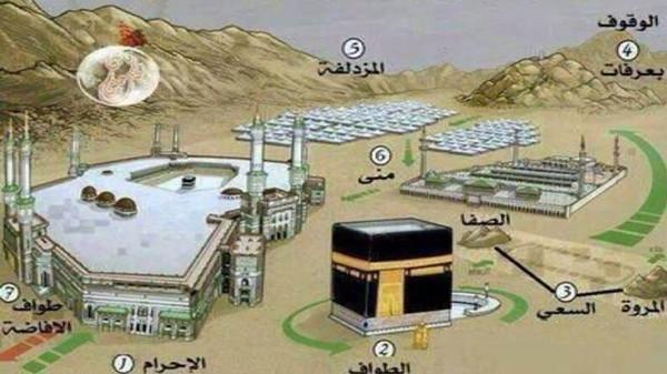 مناسك الحج.. في صورة واحدة http://t.co/rBAeIld7W4 #العربية #السعودية http://t.co/sSdUiOoI4j