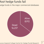 Calpers, the largest US public pension fund, has said it will stop investing in hedge funds. http://t.co/a91wgnlMJ7 http://t.co/m6Owr4ccgR