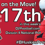 RT @SCSUHUSKIES: @SCSUHuskiesFB move up to #17 in this weeks @d2footballcom poll. #BHuskiesProud @NorthernSunConf http://t.co/JREAxxZxhh