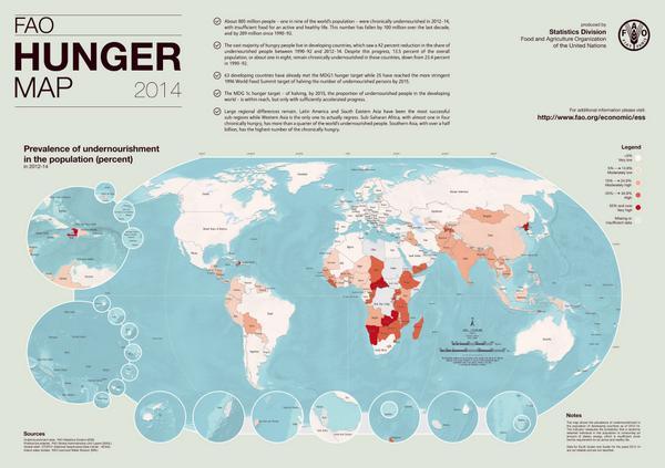 Segundo os dados da #FAO, o Brasil está fora do mapa da fome mundial.  http://t.co/TAaMzBssq7 http://t.co/Msu4g4ysuZ