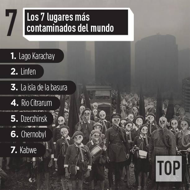 los 7 lugares mas contaminados del mundo. http://t.co/Aqs7BdNDQJ