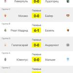 Лига чемпионов, групповой этап, первый тур. Результаты после первого тайма. http://t.co/GiNkDgP0d8