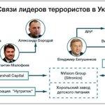 RT @vissevald: Евтушенков и его связи с лидерами ДНР http://t.co/Irr3Zy2oHP