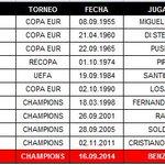 """RT @2010MisterChip: Aquí tenéis todos los goles """"redondos"""" del Real Madrid en la historia de las competiciones europeas >>> http://t.co/VfkZfDbY0O"""